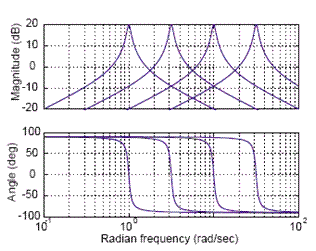 Figure 39 (graphics48.png)