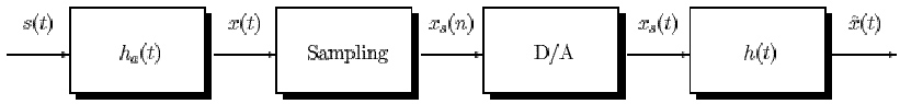 Figure 2 (sampling_antialias.jpg)