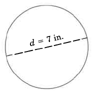 A circle with a dashed line from one edge to the other, labeled d = 7 in.