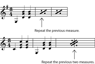 Repeated Measures (repeatmeasures.png)