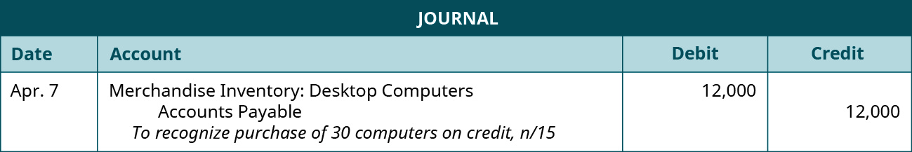 """A journal entry shows a debit to Merchandise Inventory: Desktop Computers for $12,000 and credit to Accounts Payable for $12,000 with the note """"to recognize purchase of 30 computers on credit, n / 15."""""""
