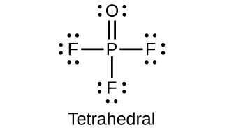 """This Lewis structure shows a phosphorus atom single bonded to three fluorine atoms, each with three lone pairs of electrons. The phosphorus atom is also double bonded to an oxygen atom with two lone pairs of electrons. The label, """"Tetrahedral,"""" is written under the structure."""