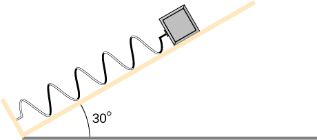 The figure shows a ramp that is at an angle of 30 degrees to the horizontal. A spring lies on the ramp, near its bottom. The lower end of the spring is attached to the ramp. The upper end of the spring is attached to a block. The block rests on the surface of the ramp.