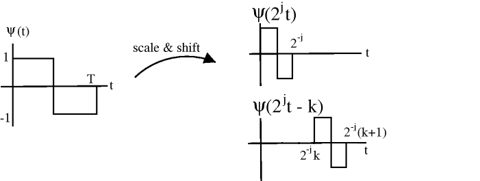 Figure 7 (fig7.png)