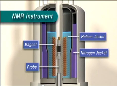 nmr machine