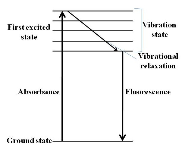 Figure 4 (graphics4arb.jpg)