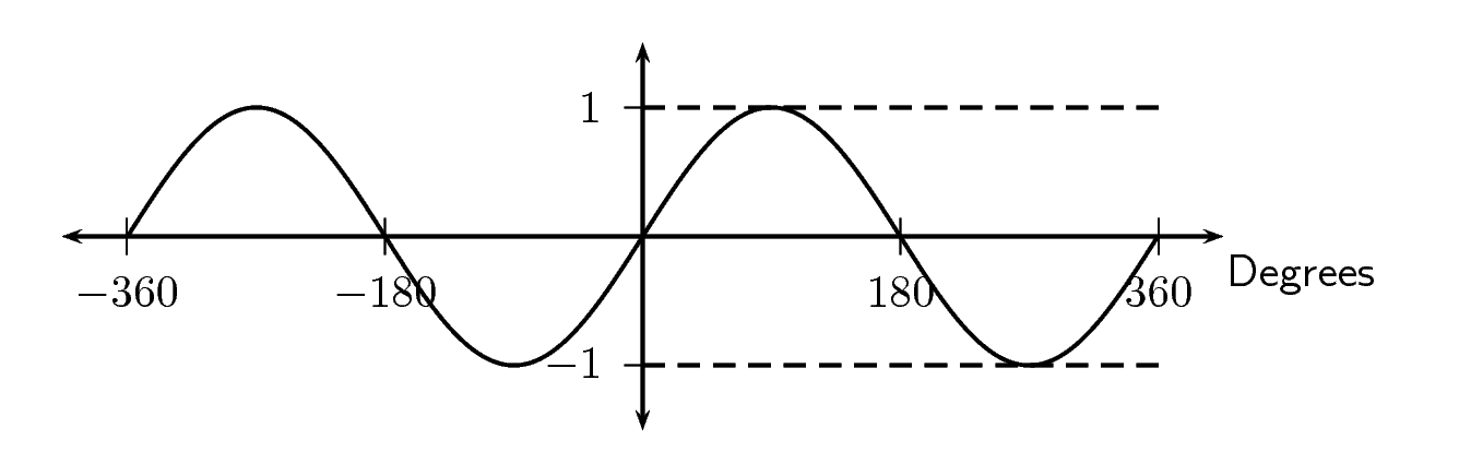 Figure 2 (MG10C15_017.png)