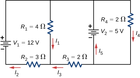 The circuit has four vertical branches. From left to right, first branch has voltage source V subscript 1 of 12 V with positive terminal upward. The second branch has resistor R subscript 1 of 4 Ω with downward current I subscript 1. The third branch has voltage source V subscript 2 of 5 V with positive terminal upward and upward current I subscript 5. The fourth branch has resistor R subscript 4 of 2 Ω with downward current I subscript 4. The first and second branch are connected at the bottom through resistor R subscript 2 of 3 Ω with left current I subscript 2 and second and third branch are connected at the bottom through resistor R subscript 3 of 2 Ω with left current I subscript 3.