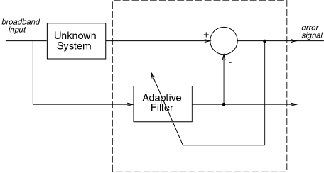 Figure 2 (afir_fig2.idr.png)