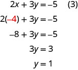 Substitute minus 4 into equation 3 and solve for y. We get y equal to 1.