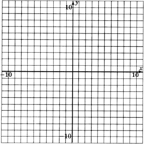 Graphing Linear Equations and Inequalities: Plotting Points in the ...