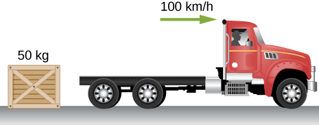 The figure shows a truck moving to the right at 100 kilometers per hour and a 50 kilogram crate on the ground behind the truck.