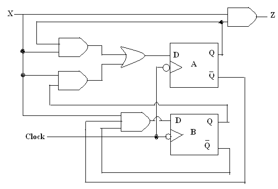 Chapter 5 Dsdmoore And Mealy State Machines