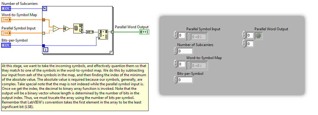 Symbols-to-Words Layout Block Diagram in LabVIEW