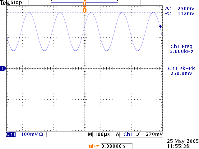 Figure 1: Sine Wave (5kHz_-_250mV_sin.png)