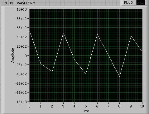 OUTPUT WAVEFORM (simulation_output.JPG)
