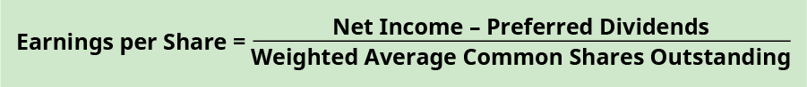 Earnings per Share equals (Net income minus Preferred dividends) divided by Weighted Average Common Shares Outstanding.