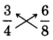 three-fourths and six-eigths, with an arrow from each denominator pointing to the numerator of the opposite fraction.