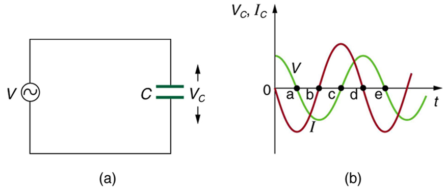 Transistor Lifier Guitar in addition Working And Construction Of Photo together with Fixed Bias Transistor Help together with Transistor besides Bjt Transistor Graph. on transistor saturation explanation