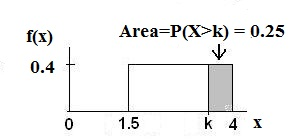 Example 4 Figure 4 (UniformEx4Graph4.jpg)
