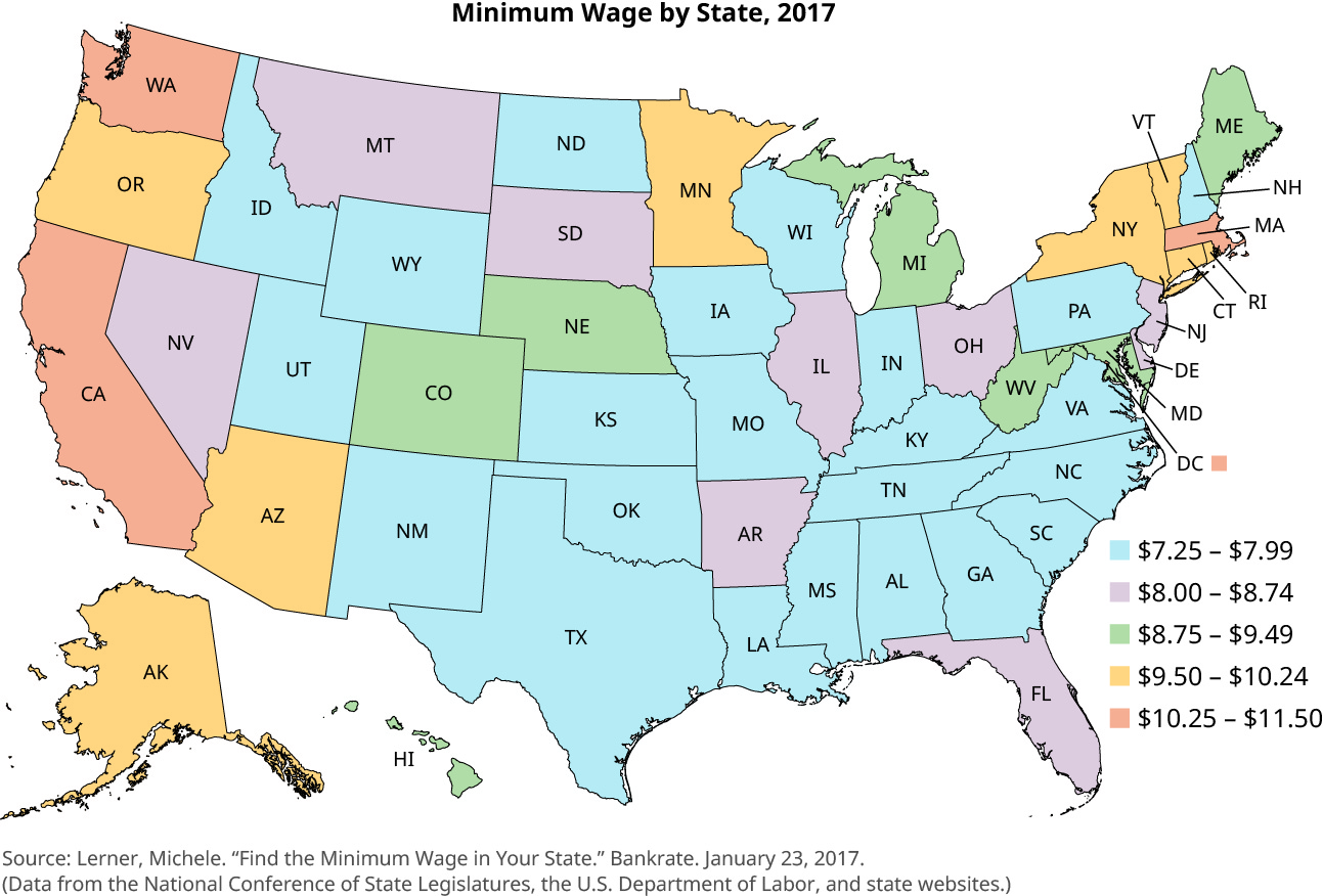 "A map of the United States is titled ""Minimum Wage by State, 2017."" The states are colored in to show minimum wage. States with a minimum wage between $7.25 and $7.99 are Idaho, Utah, Wyoming, New Mexico, Texas, Oklahoma, Kansas, North Dakota, Iowa, Wisconsin Missouri, Louisiana, Mississippi, Alabama, Tennessee, Kentucky, Indiana, New Hampshire, Pennsylvania, Virginia, North Carolina, South Carolina, and Georgia. States with a minimum wage between $8.00 and $8.74 are Nevada, Montana, South Dakota, Illinois, Arkansas, Ohio, New Jersey, Delaware, and Florida. States with a minimum wage between $8.75 and $9.49 are Hawaii, Colorado, Nebraska, Michigan, West Virginia, Maine, and Maryland. States with a minimum wage between $9.50 and $10.24 are Oregon, Alaska, Arizona, Minnesota, New York, Vermont, Connecticut, and Rhode Island. States with a minimum wage between $10.25 and $11.50 are Washington, California, Massachusetts, and Washington, DC."