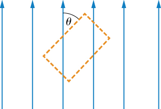 This figure shows an Ampere loop that is located in the constant magnetic field. One of the sides of the loop forms an angle theta with the magnetic line.