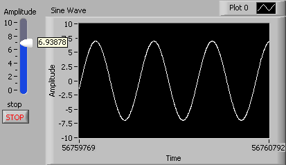 An empty graph witht he x axis labeled 'Time' and the y axis labeled 'Amplitude'. There is a sine wave with an amplitude of 6.93878.