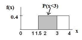 Example 4 Figure 2 (UniformEx4Graph2.jpg)