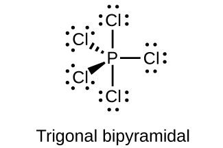 """This Lewis structure shows a phosphorus atom single bonded to five chlorine atoms, each of which has three lone pairs of electrons. The image is labeled, """"Trigonal bipyramidal."""""""