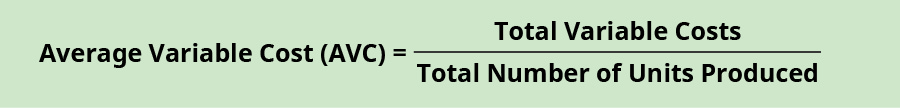 Average Variable Cost equals total variable costs divided by total number of units produced.