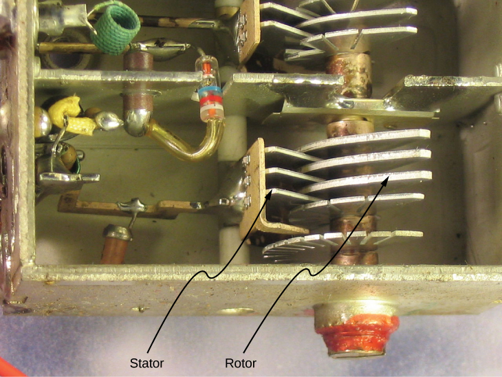 A photograph of a device with discrete components is shown. One component is the variable air capacitor. It has two parts, a stator and a rotor. The stator has parallel plates of metal and is fixed to the device. The rotor has parallel plates of metal attached to a shaft. The stator and rotor are arranged in a way that their plates are alternately stacked.