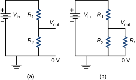 Part a shows positive terminal of voltage source V subscript in connected in series to resistors R subscript 1 and R subscript 2. The negative terminal of the source is grounded and V subscript out is between the two resistors. Part b shows the same circuit as part a but with V subscript out connected to ground through resistor R subscript L.