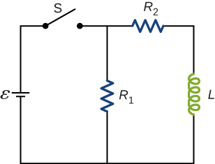 Figure shows a circuit with resistor R1 connected in series with battery epsilon, through open switch S. R1 is parallel to resistor R2 and inductor L.