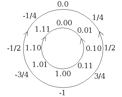 Figure 2 (fig2FixedPoint.png)