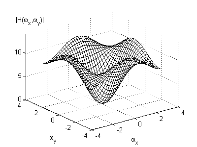 Figure 10(b) (frq_res_h2.png)
