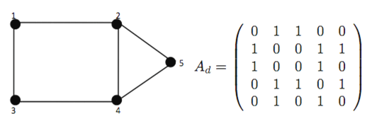 Figure 1 (Adjacency.png)