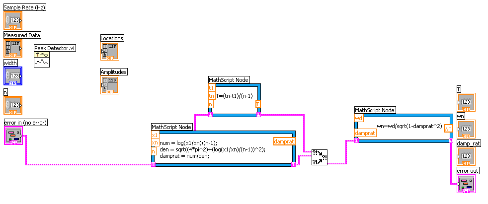 dogleg calculation using strain daq Connecting strain gages to a daq device when using a strain gage you can calculate the mechanical strain corresponding to the voltage drop of the resistor.