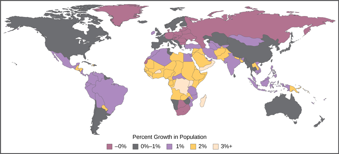 Percent population growth, which ranges from zero percent to three plus percent, is shown on a world map. Europe, Northern Asia, Greenland and South Africa are experiencing zero percent population growth. The United States, Canada, the southern part of South America, China, and Australia are experiencing zero to one percent population growth. Mexico, the northern part of South America, and parts of Africa, the Middle East and Asia are experiencing one percent population growth. Most of Africa and parts of the Middle East and Asia are experiencing two percent population growth. Some parts of Africa are experiencing three percent population growth.