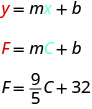 y equals m x plus b. F equals m C plus b. The y and F are emphasized in red. The x and C are emphasized in blue. F equals 9 divided by 5 C plus 32.