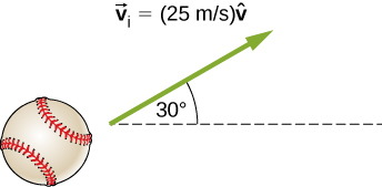 A baseball has v sub I = 25 meters per second v hat at an angle of 30 degrees above the horizontal.