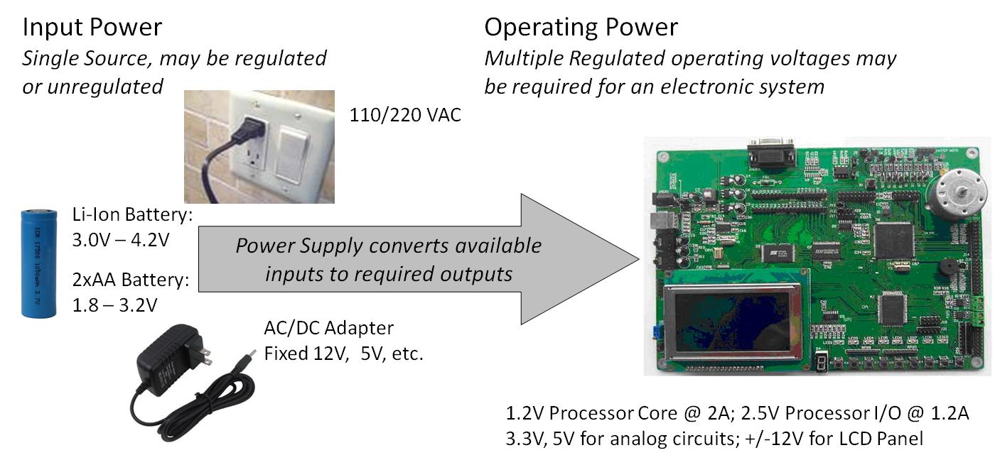 Power Management Fixed Voltage Supply Circuit