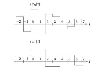 Figure 1 (sq_scalingfn.png)