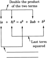 The square of the binomial 'a plus b' is equal to a squared plus two ab plus b squared. Fill in the missing labels for the equation. See the longdesc for a full description.