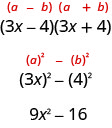 We have open parentheses 3x minus 4 close parentheses open parentheses 3x plus 4. This is of the form a minus b, a plus b. We rewrite as open parentheses 3x close parentheses squared minus 4 squared. Here, 3x is a and 4 is b. This is equal to 9 x squared minus 16.