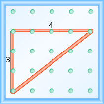 """The figure shows a grid of evenly spaced pegs. There are 5 columns and 5 rows of pegs. A rubber band is stretched between the peg in column 1, row 2, the peg in column 1, row 5 and the peg in column 5, row 2, forming a right triangle. The 1, 2 peg forms the vertex of the 90 degree angle and the line from the 1, 5 peg to the 5, 2 peg forms the hypotenuse of the triangle. The line from the 1, 2 peg to the 1, 5 peg is labeled """"3"""". The line from the 1, 2 peg to the 5, 2 peg is labeled """"4""""."""
