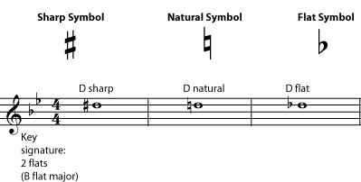 Music Theory Pitch | RM.