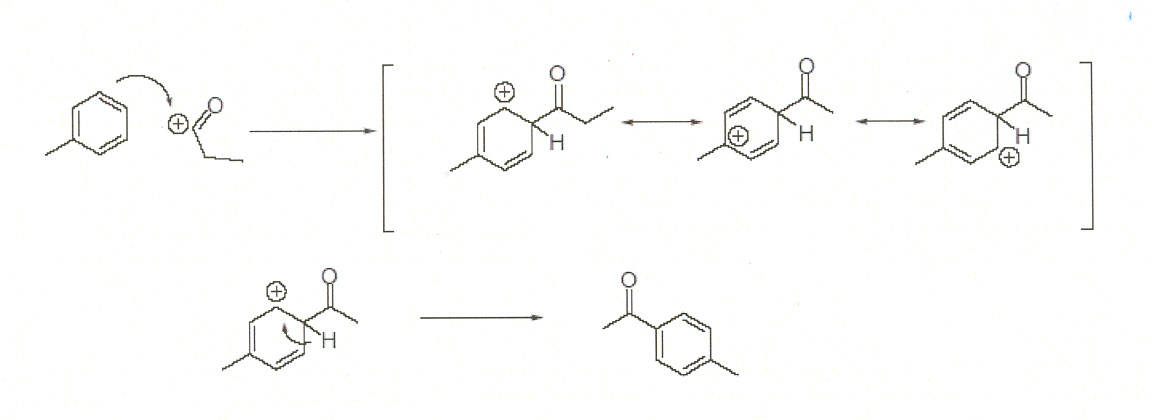 friedel crafts acylation of ferrocene column The purpose of this experiment is to perform a microscale synthesis of acetylferrocene from ferrocene and acetic anhydride in an acid-catalyzed (85% h3po4) friedel-crafts reaction solutions.