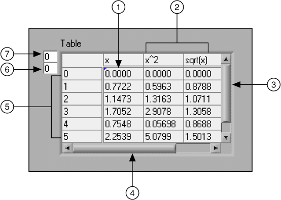 Figure 1 (tableparts.png)