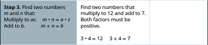 Step 3 is to find 2 numbers m and n such that mn is ac and m plus n is b. So we need to numbers that multiply to 12 and add to 7. Both factors must be positive. 3 times 4 is 12 and 3 plus 4 is 7.