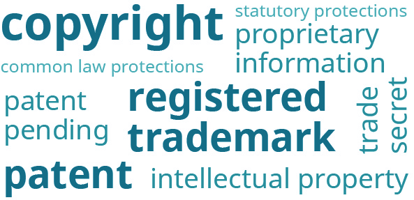 "This graphic shows words related to copyright. The words ""copyright,"" ""registered trademark,"" and ""patent"" are larger than the rest. The words ""common law protections,"" ""patent pending,"" ""statutory protections,"" ""proprietary information,"" ""trade secret,"" and ""intellectual property"" are also in the graphic."
